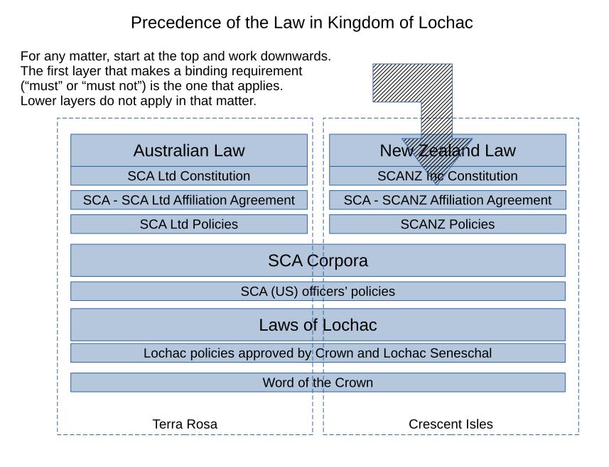 Graphic courtesy of THL Lowrans Wilyamson